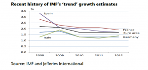 Graph11 300x142 Do EU migration trends put Spain's health and pensions system at risk?